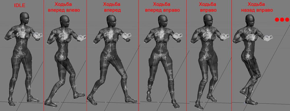 Как сделать движения персонажу